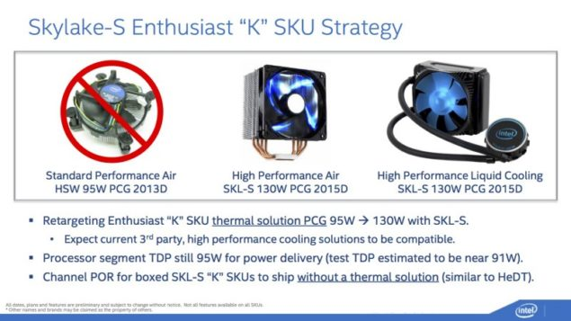 Intel Skylake-S Thermal Solutions PCG 2015D
