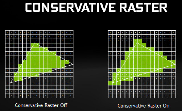 nvidia_directx-12_conservative-raster