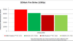 AMD Radeon 300 Series Officially Launches - R9 390X, R9 390