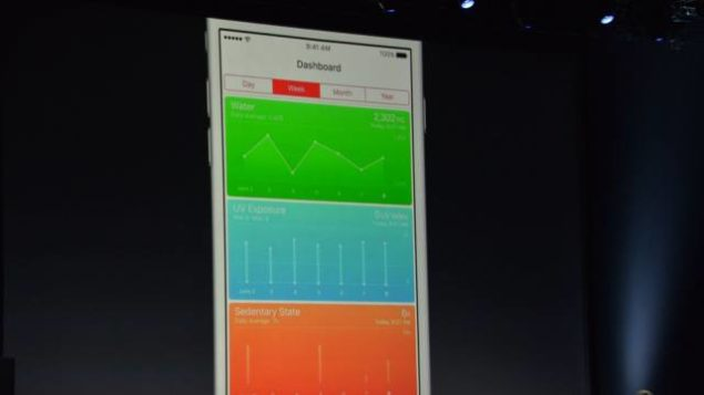 ios 9 healthkit menstruation tracking