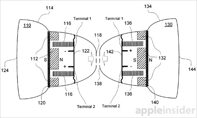 Apple files two patents; both will change the iPhone