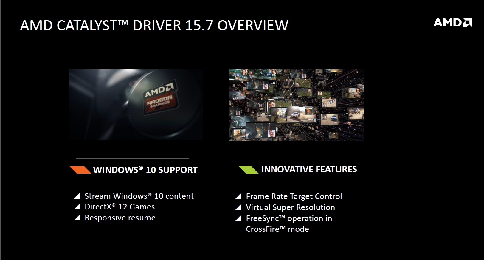 AMD Catalyst 15.7 Driver