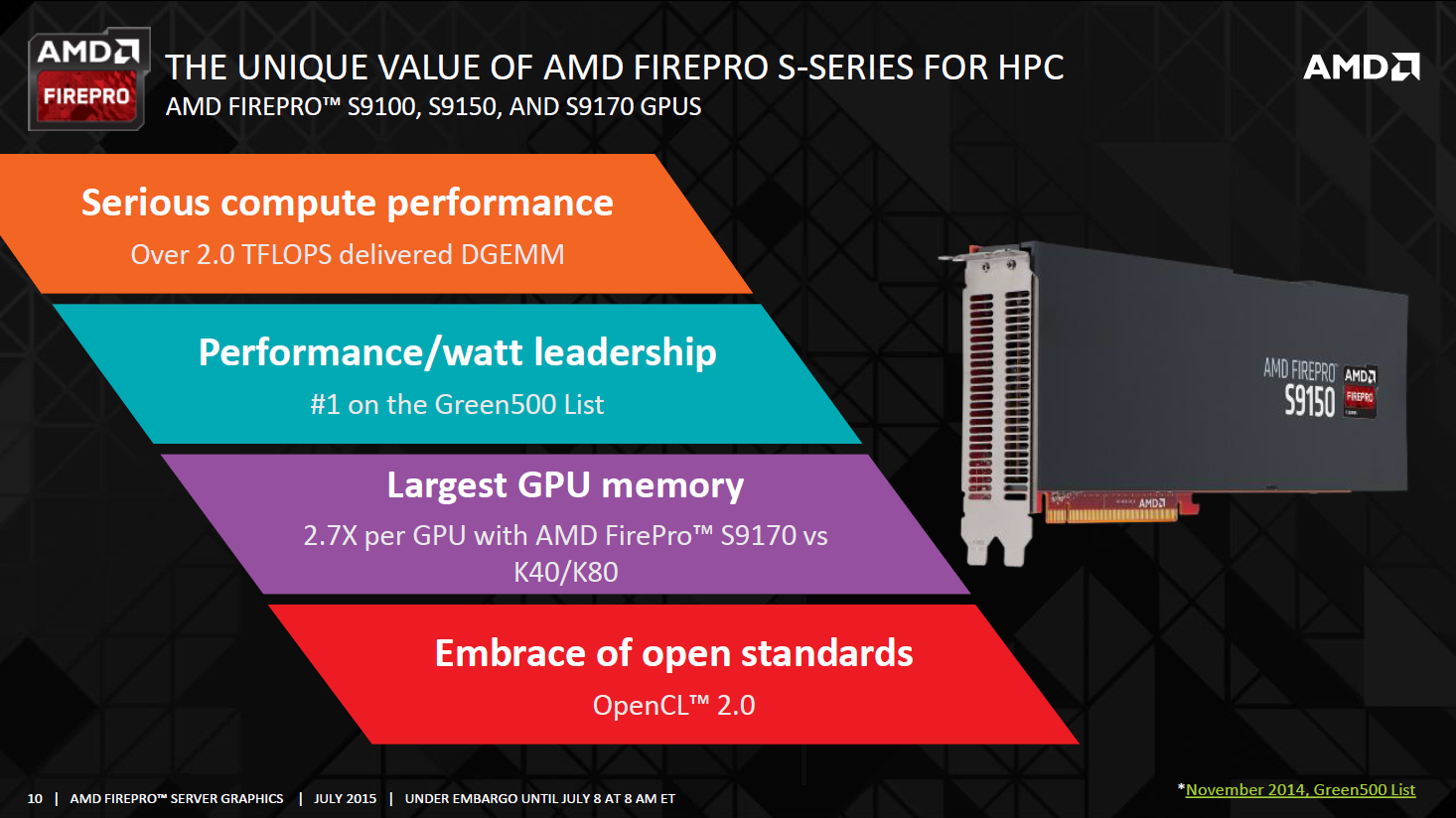 amd-firepro-s9170-32-gb_features
