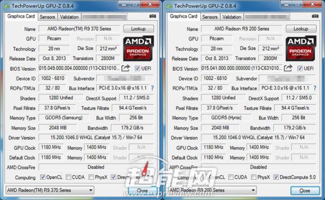 AMD Radeon R9 370X GPUz