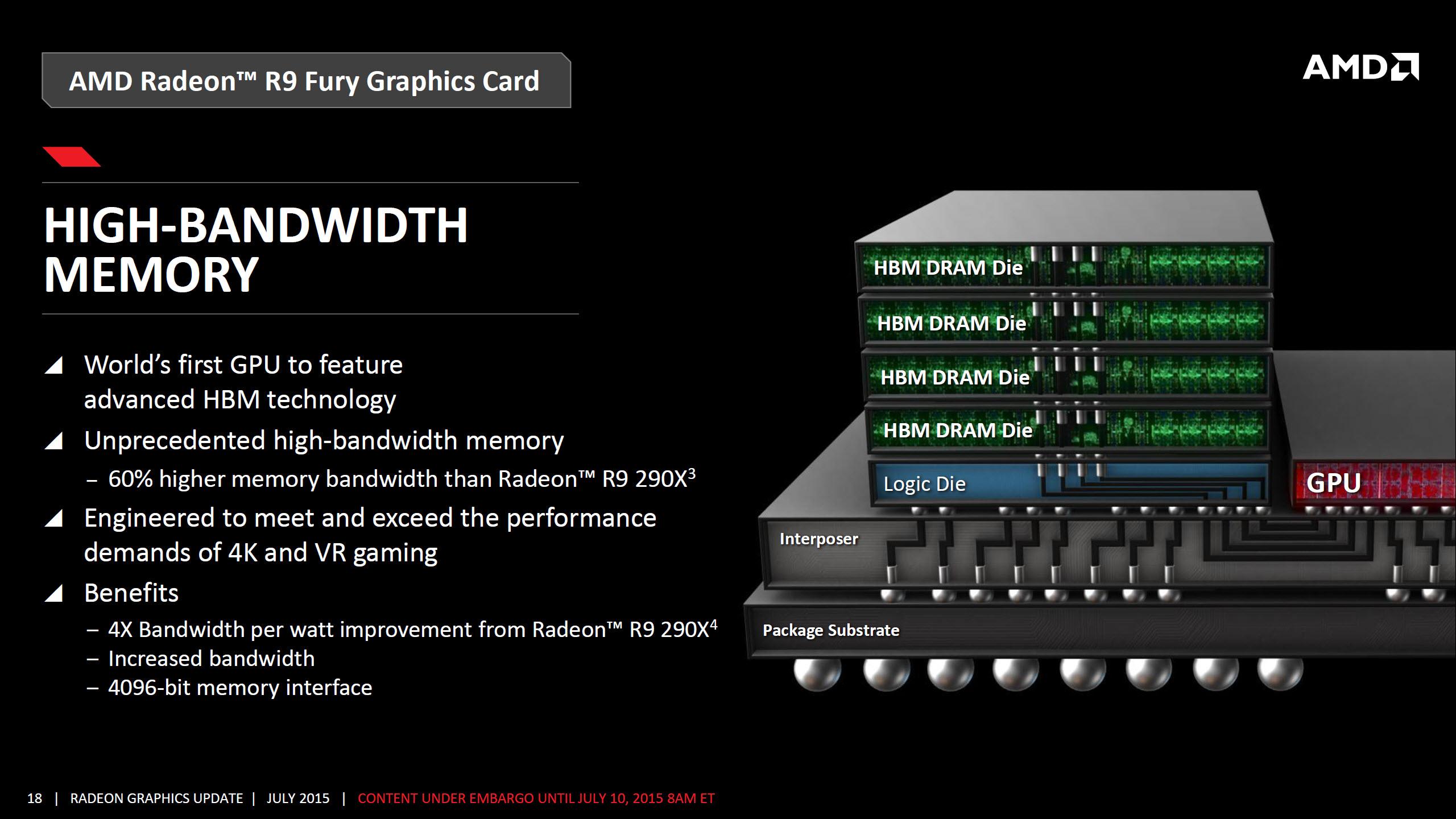 AMD Radeon R9 Fury Fiji HBM