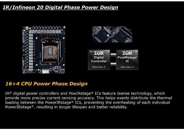 gigabyte-ir-infineion-20-digital-phase-power-design
