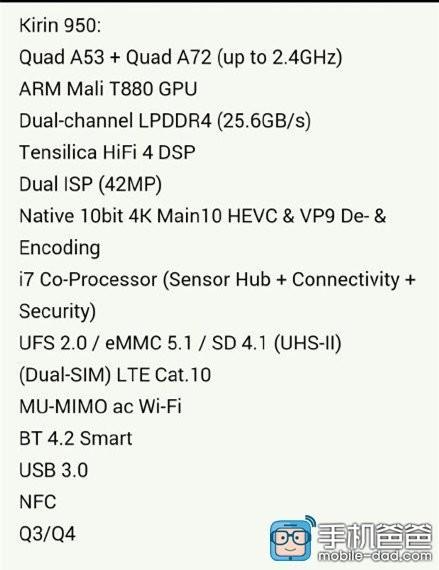 Kirin 950 specs confirmed; SoC to launch very soon