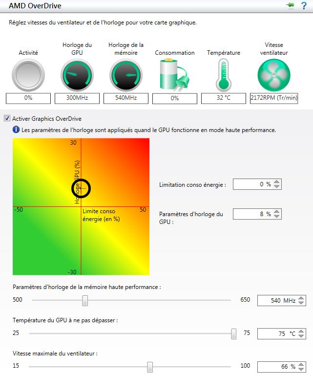 AMD Radeon R9 Fury X Memory Frequency Slider AMD OverDrive