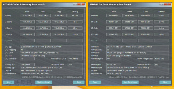 intel-core-i7-6700k-vs-core-i7-4790k_aida64