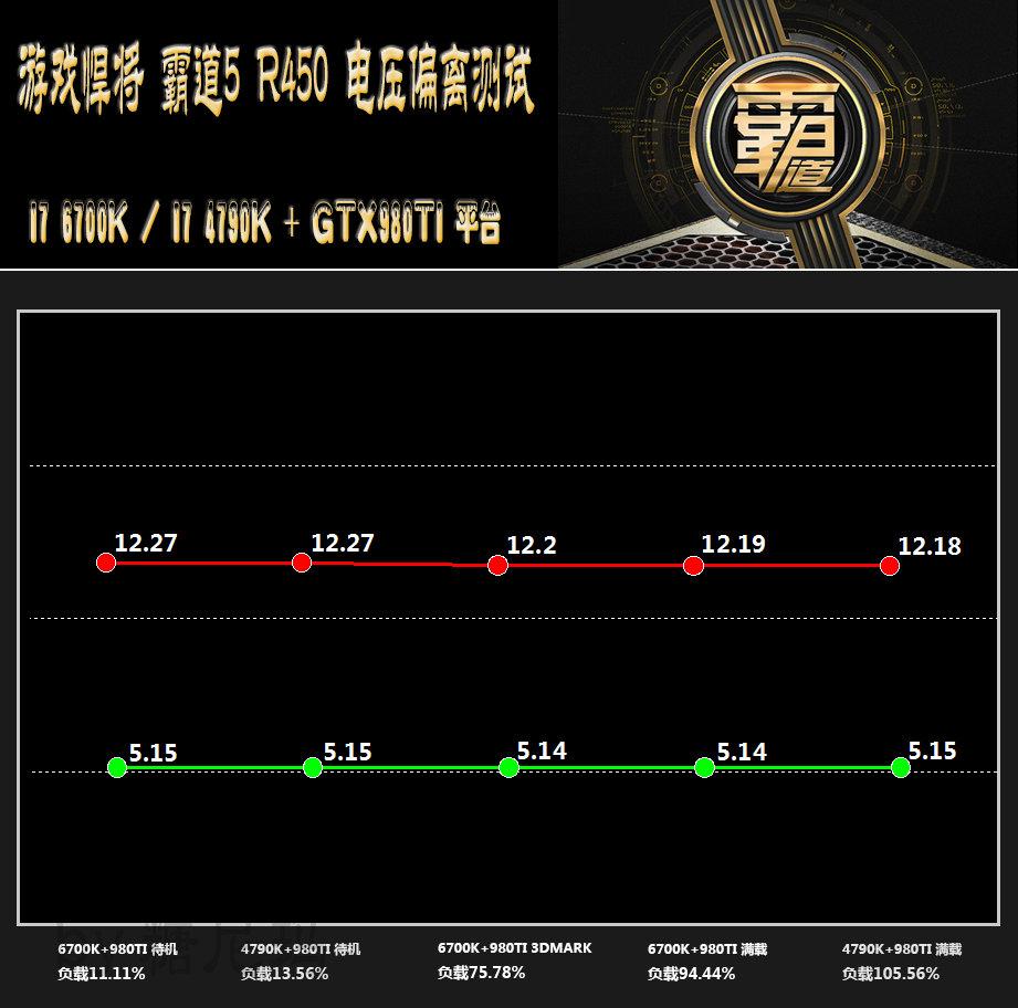 intel-core-i7-6700k-vs-core-i7-4790k_performance