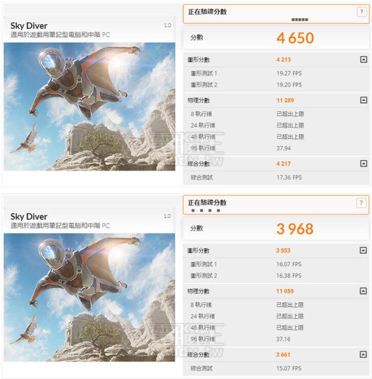 intel-core-i7-6700k_3dmark-sky-diver