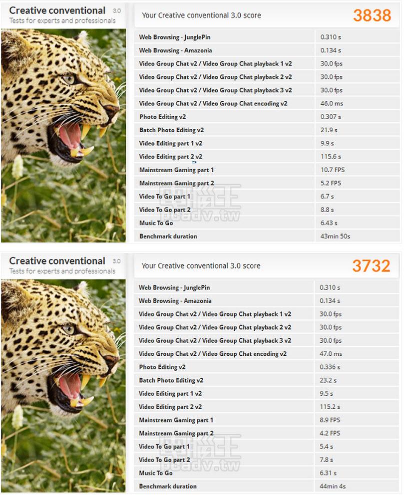 intel-core-i7-6700k_pcmark-8-creative