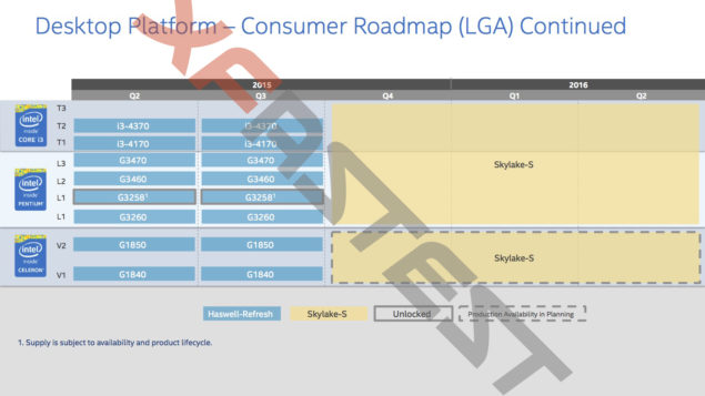 Intel Desktop Roadmap Budget and Low End Segments - Skylake-S and Broadwell-E