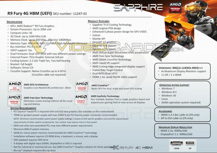 sapphire-radeon-r9-fury-tri-x-4-gb-hbm-graphics-card_specs-2
