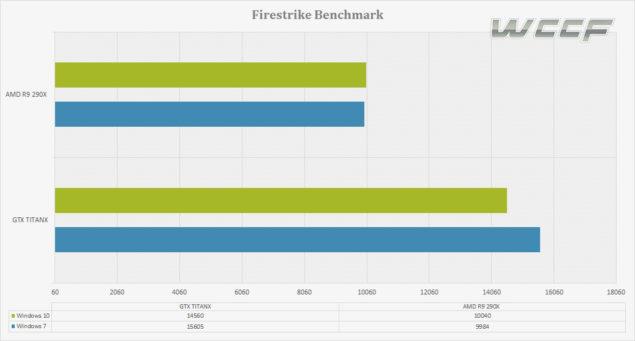 firestrike benchmark