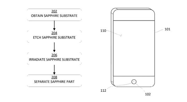 iphone sapphire 2
