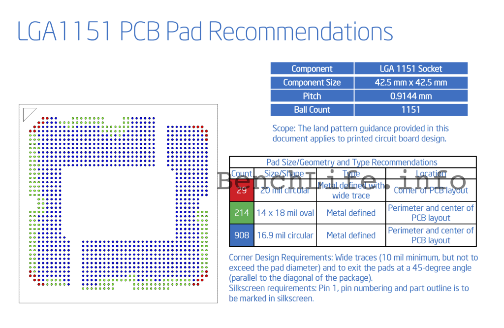 Motherboards Socket 1151 - Pagina 4