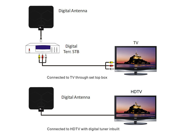 1byone digital indoor hdtv antenna at 63 off. Black Bedroom Furniture Sets. Home Design Ideas