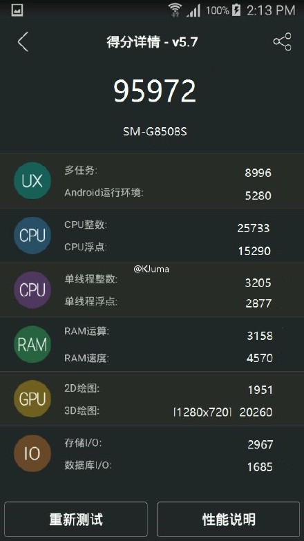 Mysterious Samsung Device Scores Nearly 96,000 Points In AnTuTu; Galaxy S7 Maybe?