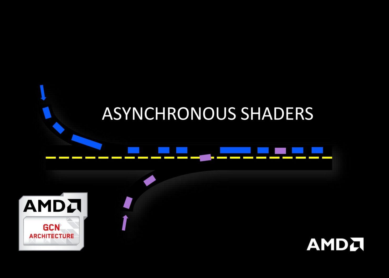 amd-async-shaders