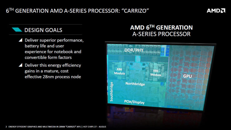 amd-carrizo-apu_design