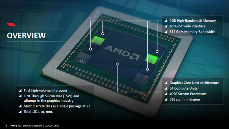 amd-fiji-gpu-overview