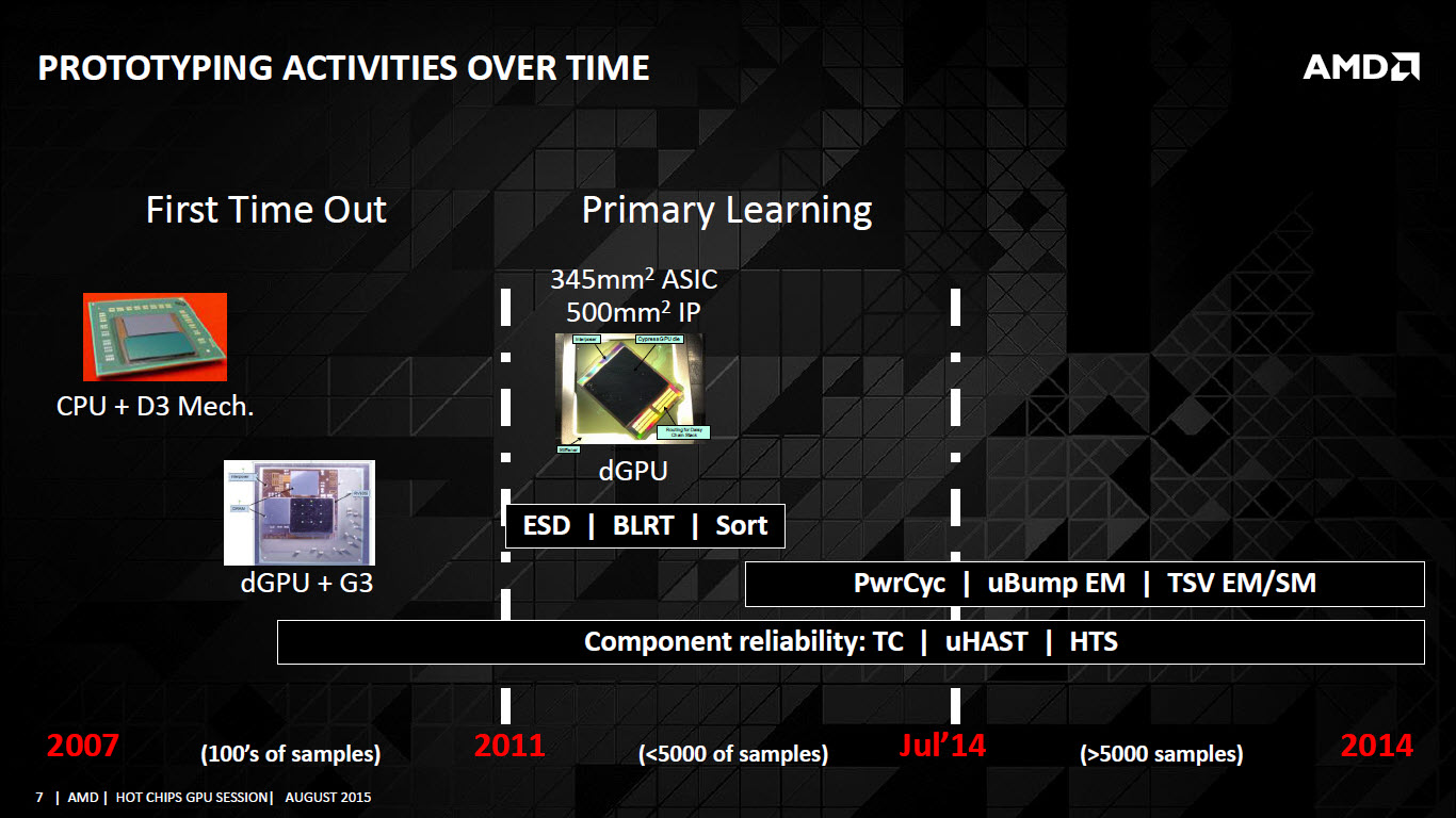 amd-hbm-prototype_1