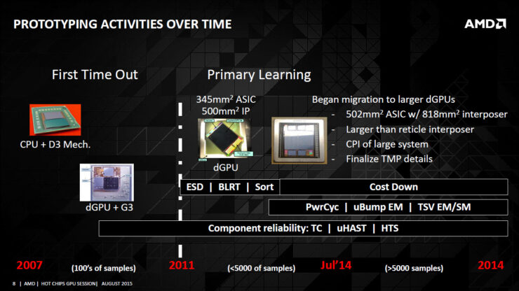 amd-hbm-prototype_2