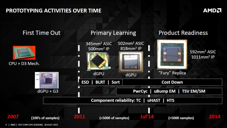 amd-hbm-prototype_3