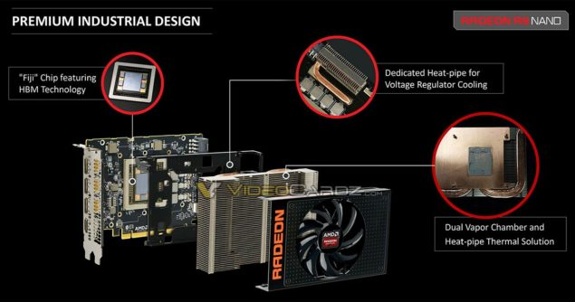 AMD Radeon R9 Nano Design 2