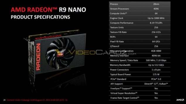 AMD Radeon R9 Nano Specifications