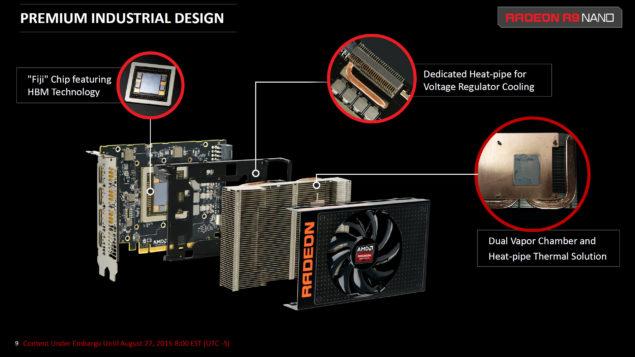 AMD Radeon R9 Nano_Design