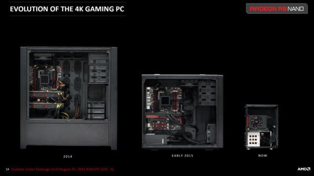 AMD Radeon R9 Nano_ITX 4K Gaming