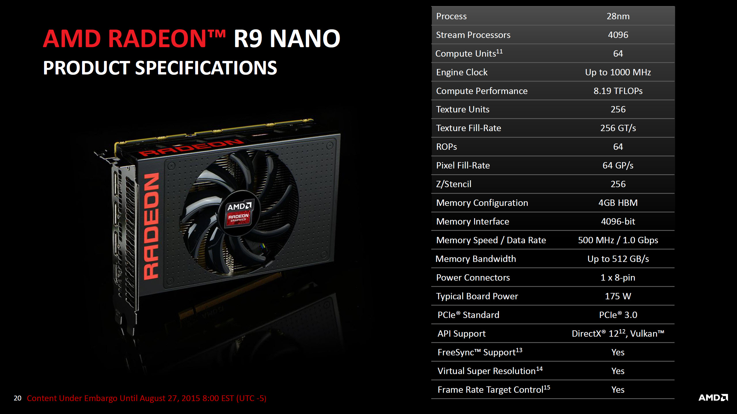 AMD Radeon R9 Nano Specifications Specs
