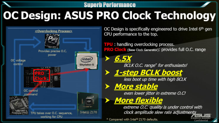 asus-pro-clock-technology