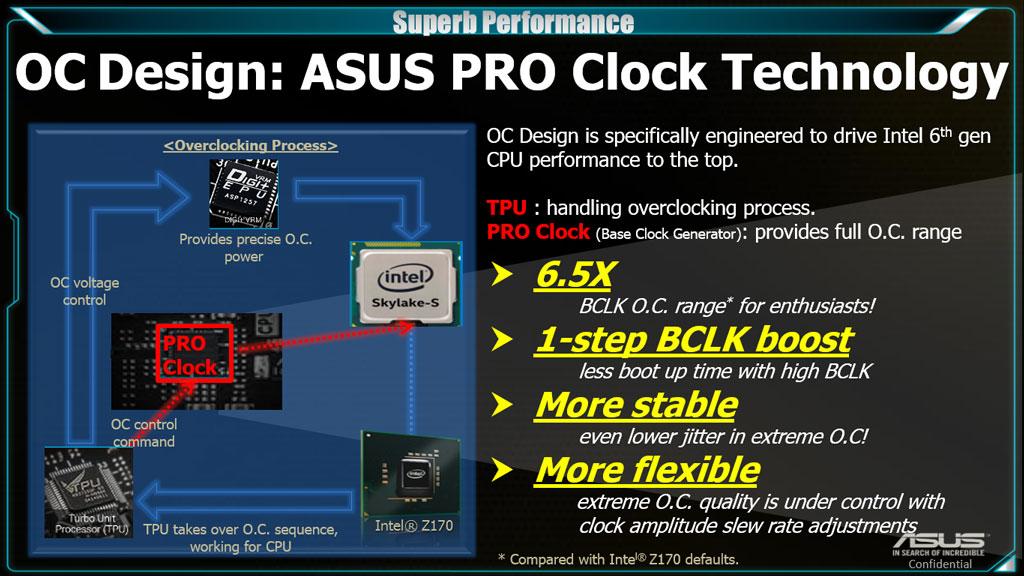 asus-pro-clock-technology