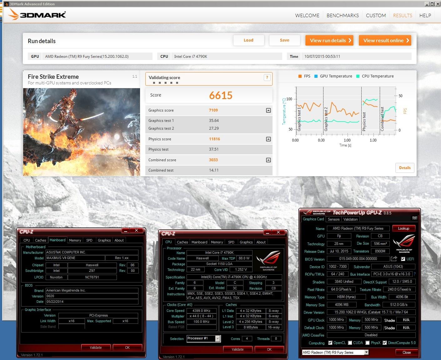 asus-radeon-r9-fury_hbm_oc_3840-stream-processors-unlock