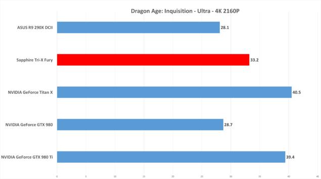 Dragon4K