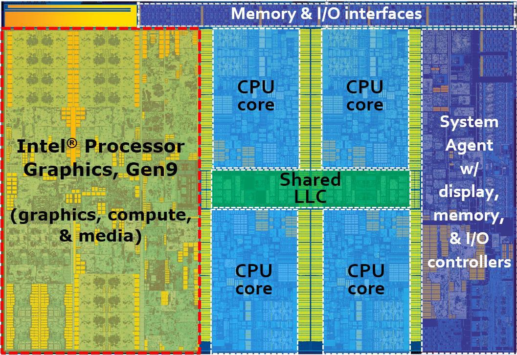 Idf15intels 6th gen skylake unwrapped cpu microarchitecture intel core i7 6700k block diagram ccuart Images