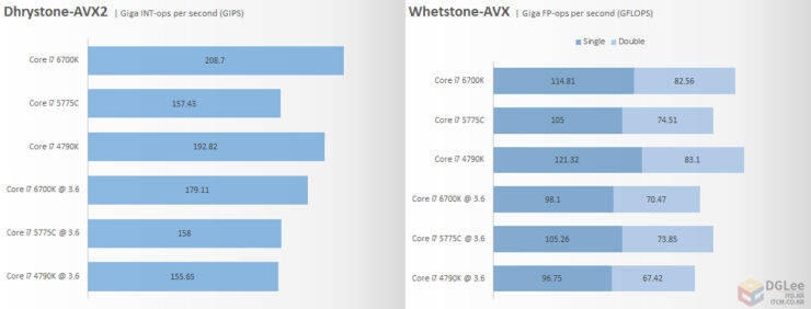 intel-core-i7-6700k_cpu_avx-performance