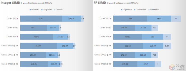 intel-core-i7-6700k_cpu_vector-performance