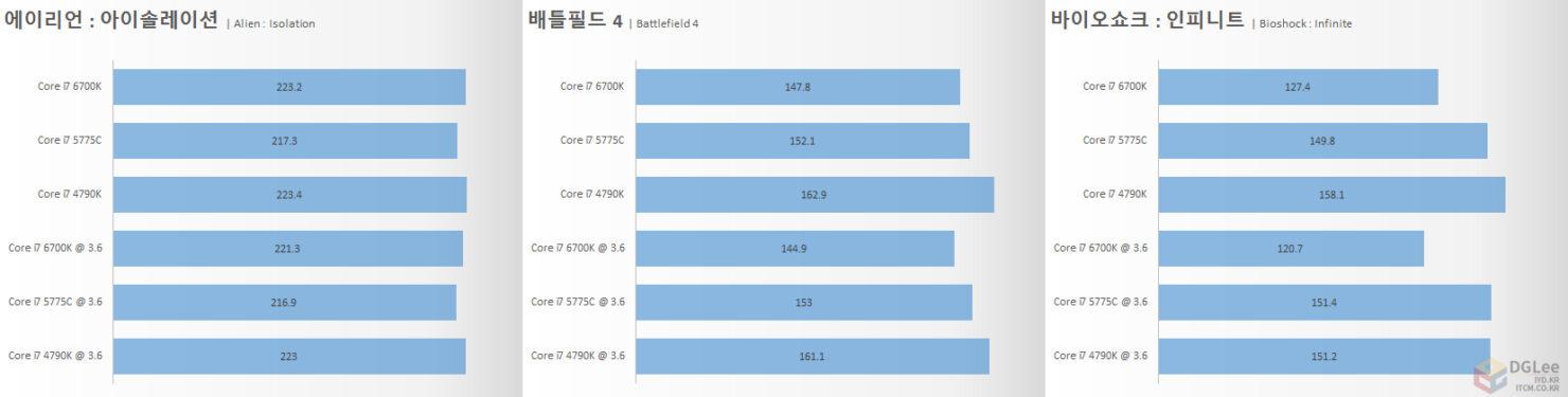 intel-core-i7-6700k_gaming-1