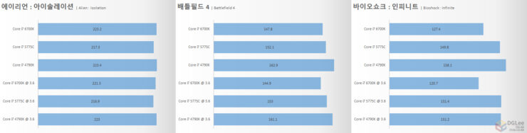 intel-core-i7-6700k_gaming-1