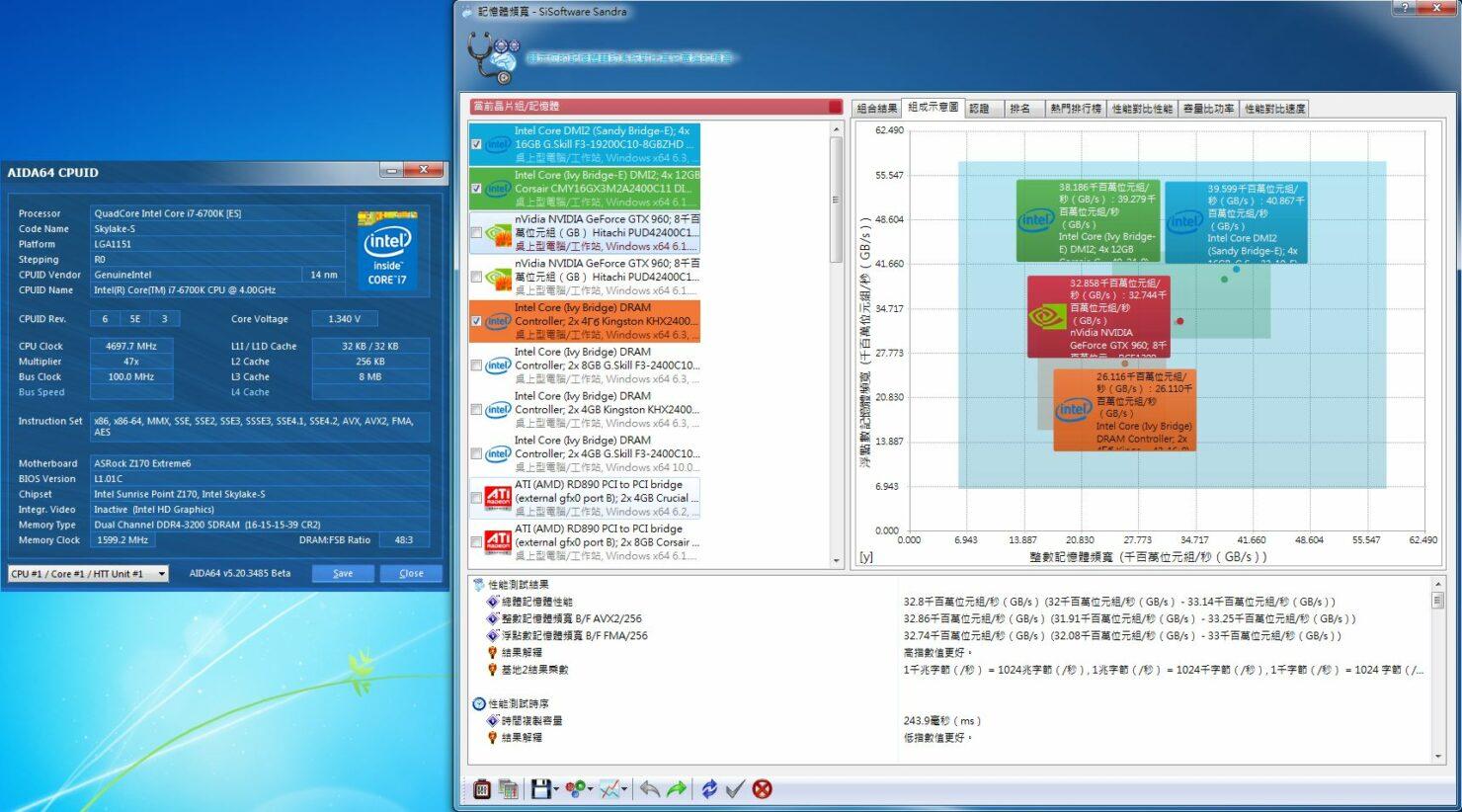 intel-core-i7-6700k_oc_sandra-ram