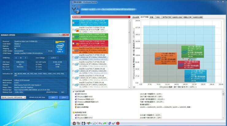 intel-core-i7-6700k_stock_sandra-cpu