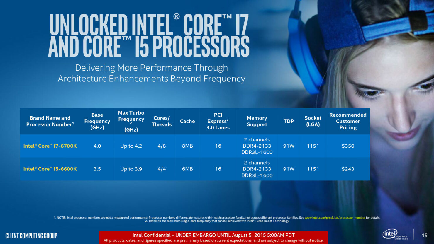 intel-skylake-core-i7-6700k-and-core-i5-6600k-specifications