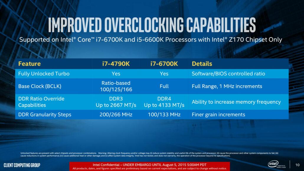 intel-skylake-core-i7-6700k-and-core-i5-6600k-overclocking