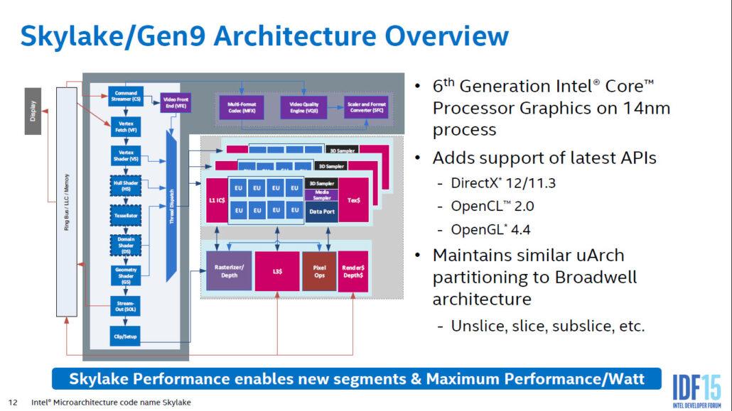 intel-skylake-gen9-graphics-architecture_1