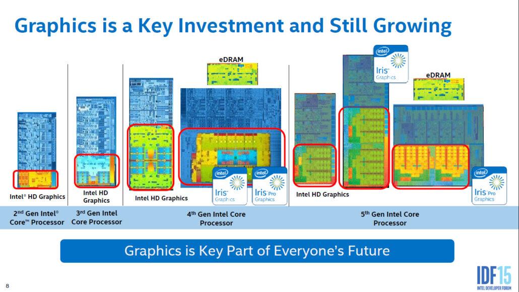 intel-skylake-gen9-graphics-architecture_growth