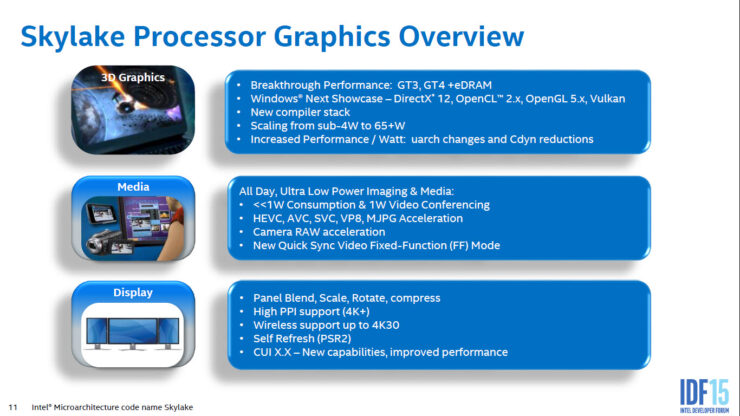 intel-skylake-gen9-graphics-architecture_overview